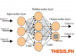 Early Bird: Greener Way of Training Deep Neural Networks - THESIS.PH
