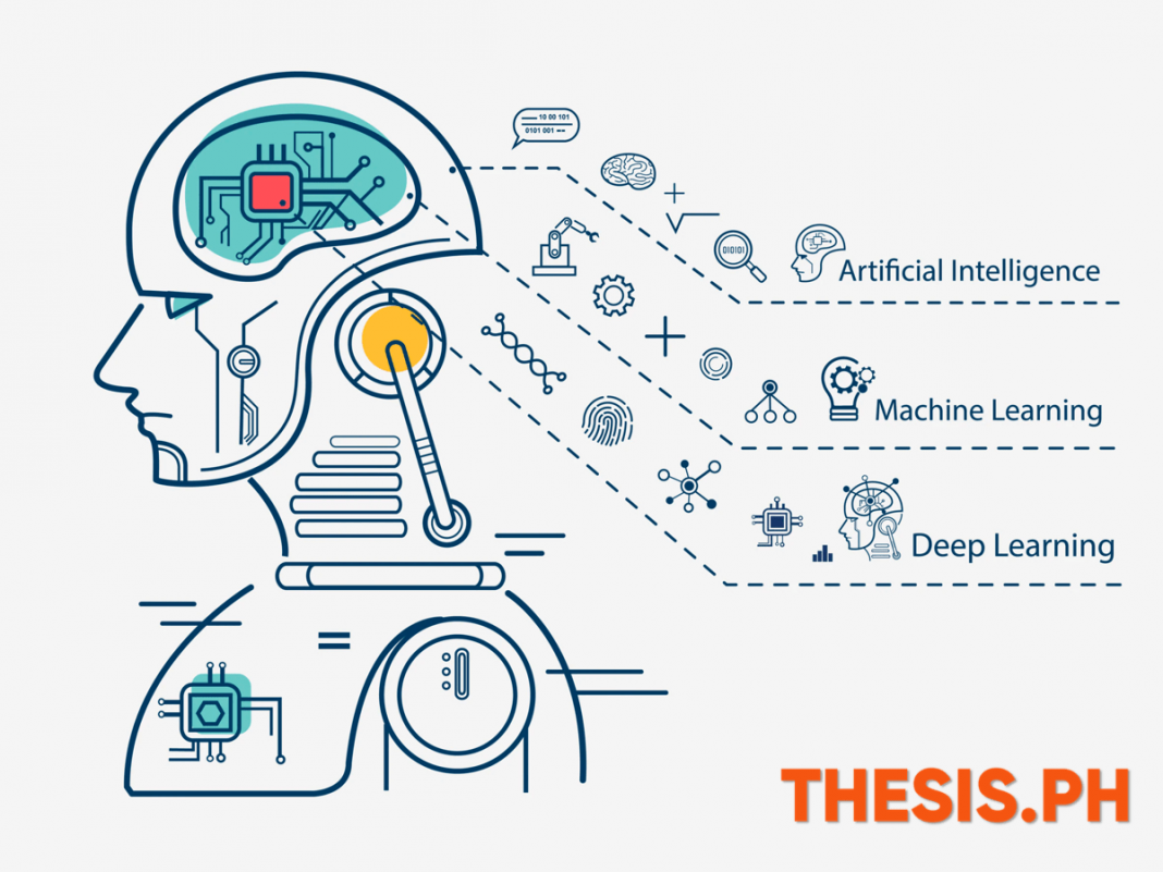 Machine Learning Application to Soft Robots Systems - THESIS.PH